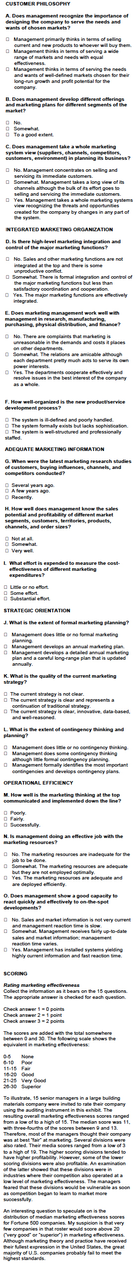 marketing effectiveness assessment