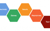 """How to Save Design Thinking"" – Rob Schade"