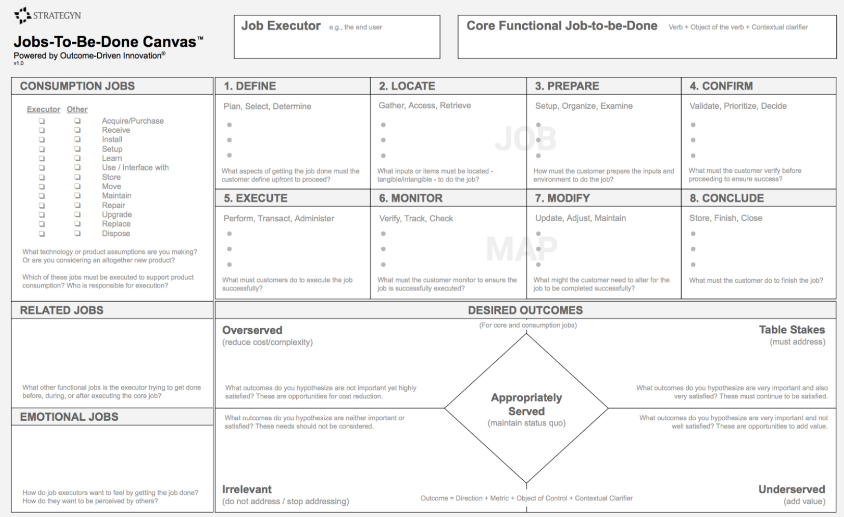 """DOWNLOAD: The Jobs-to-be-Done Canvas"" – Tony Ulwick"