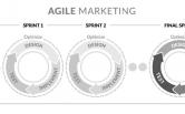 """""""The Agile Brand"""" – Greg Kihlström"""